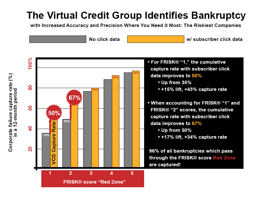 The Virtual Credit Group