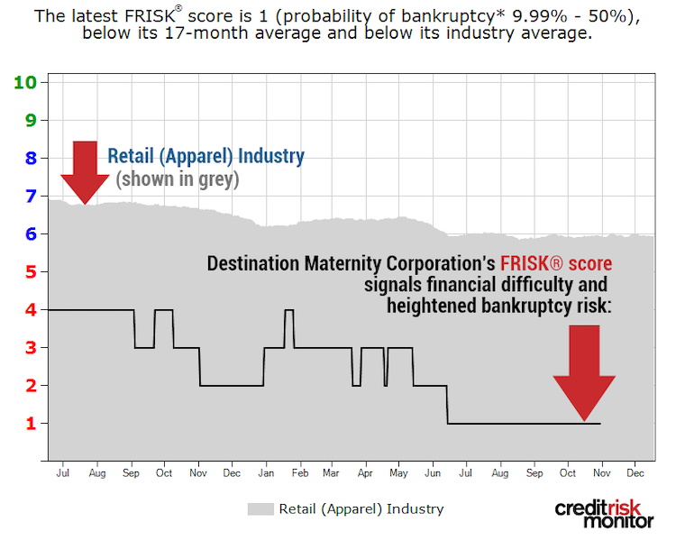 FRISK maternity graph