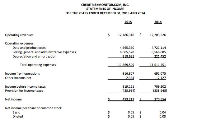 Financial statement from CreditRiskMonitor